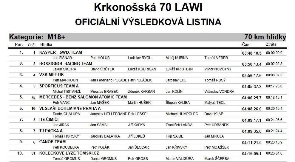 Kolečkové lyže TOMSKI.cz